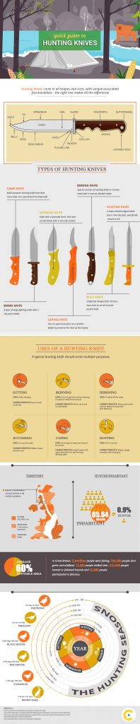 perkin-knives-infographic